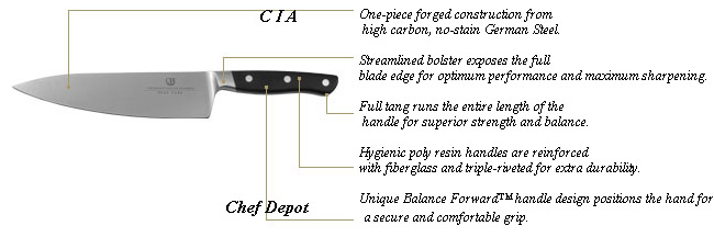 CIA Masters Chef knife